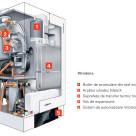 Care sunt avantajele oferite de o centrala termica in condensatie?