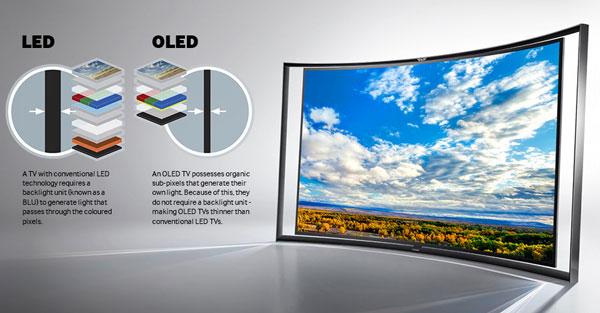 Display-uri electronice flexibile – producatorii majori si limitari ale tehnologiei